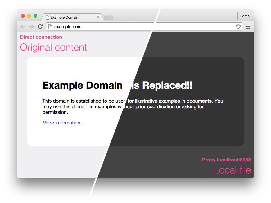 example domain - 873×654