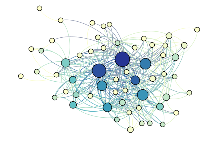 Visualizing and Analyzing Java Dependency Graph with Gephi ...