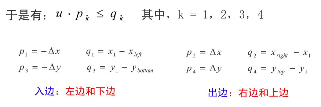 梁算法推导2