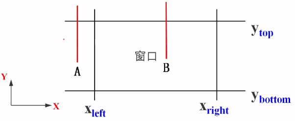 P1=P2=0