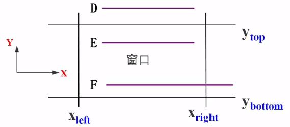 P3=P4=0
