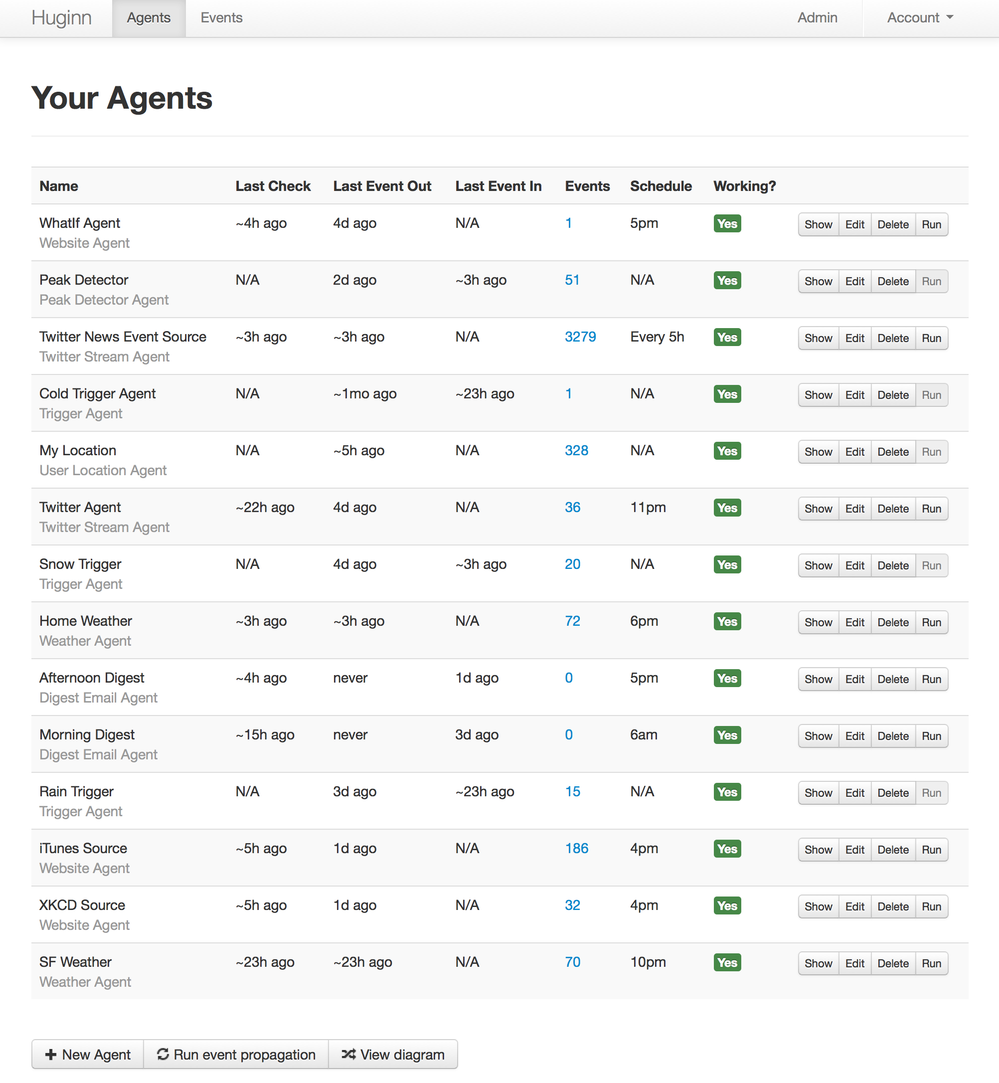 Example list of agents