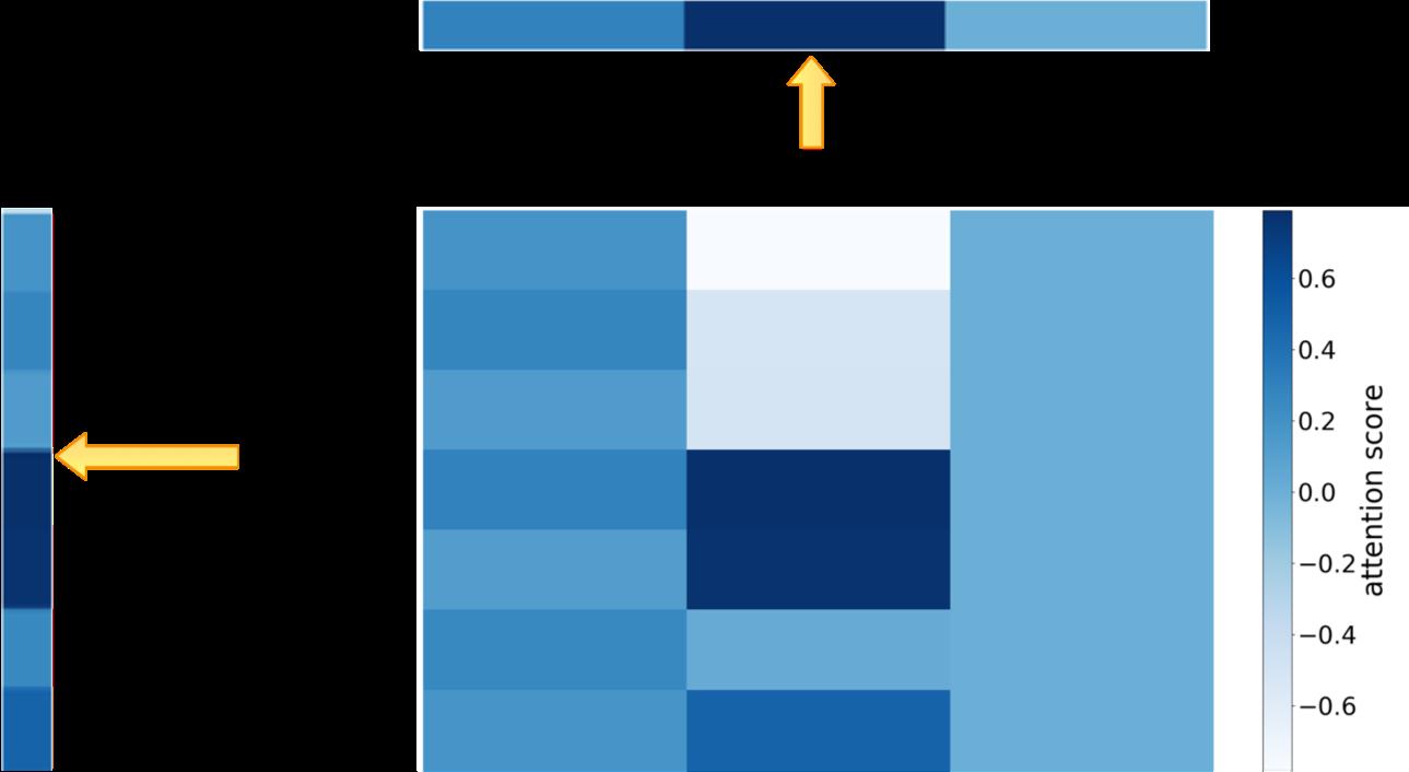 attn_heatmap