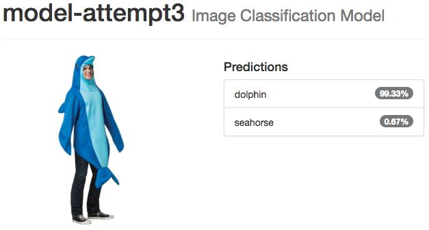 Model Attempt 3 Classify 3