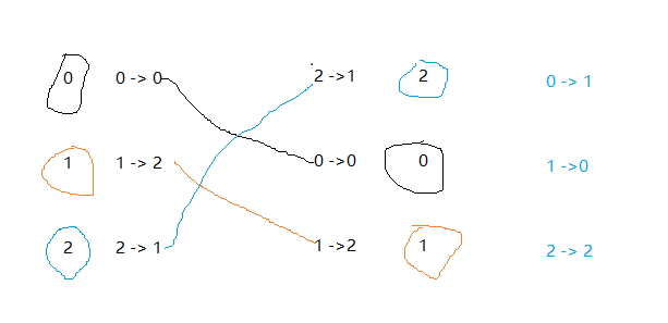 matrix_transpose