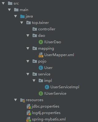 ssm_structure