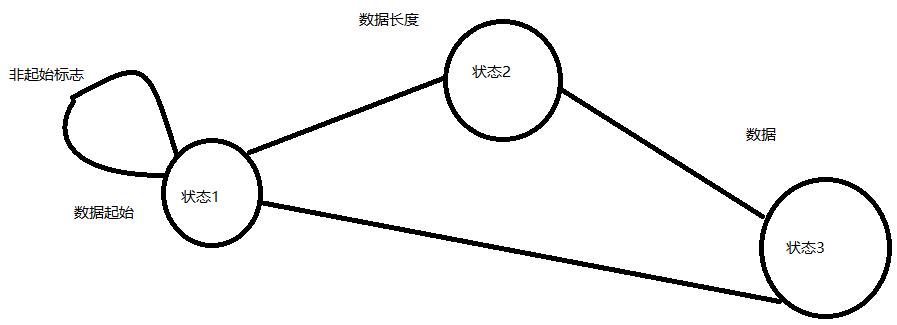 stm32_solve_tcp
