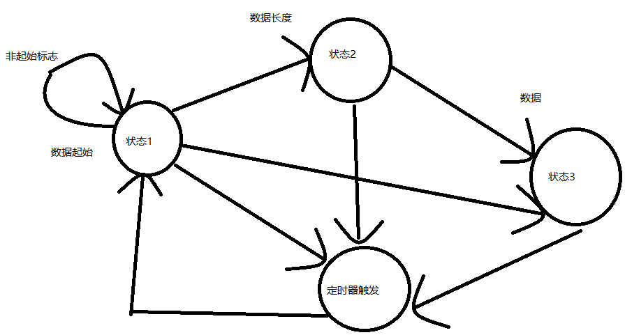 stm32_solve_tcp_timer