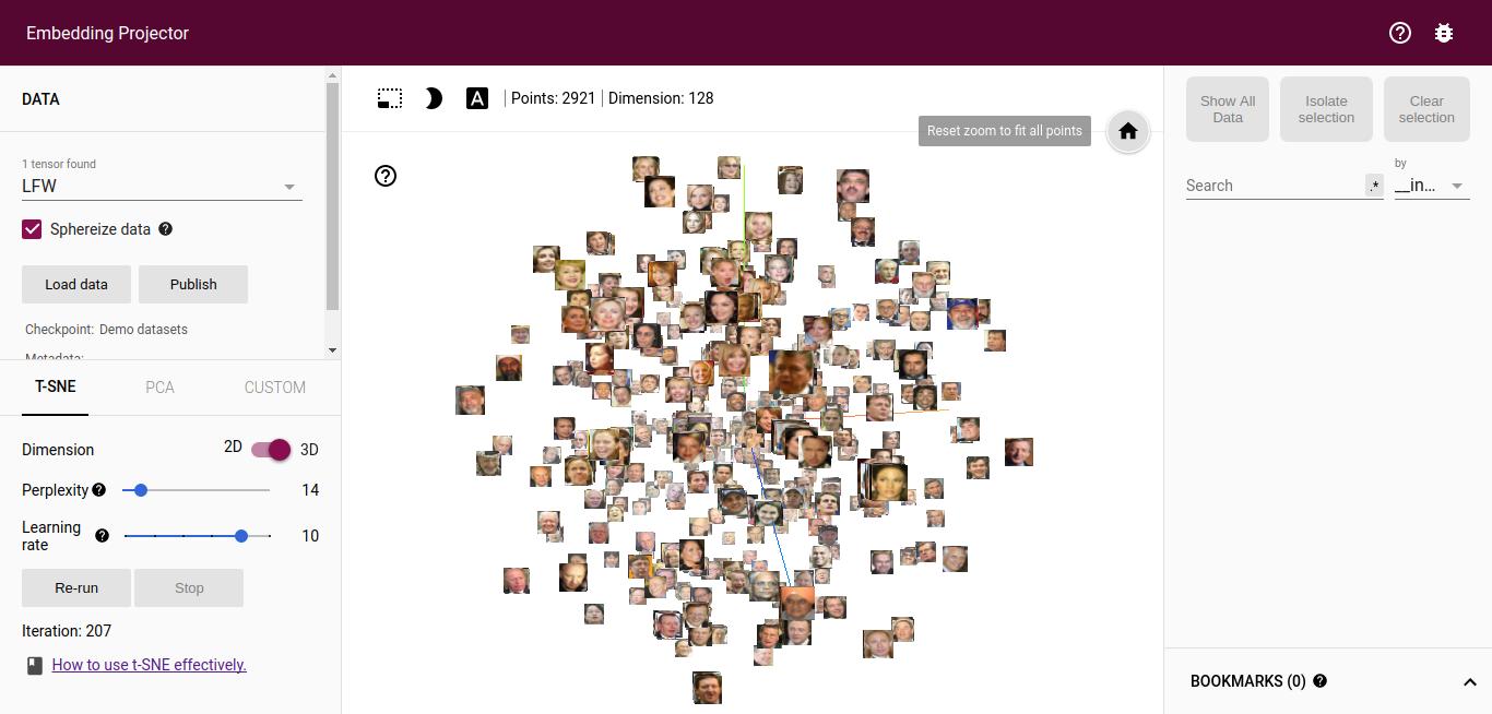 Data Visualization với thuật toán t-SNE sử dụng Tensorflow Projector