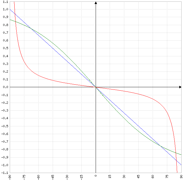 plot of algorithms