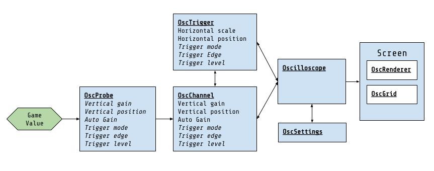 Basic Concept Diagram