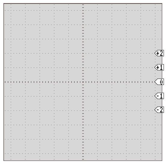 Custom Probe Markers