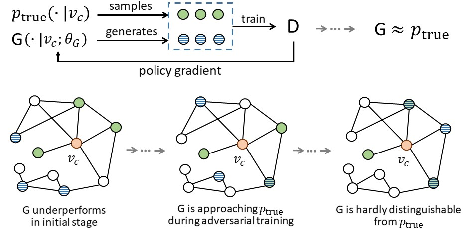 Papers With Code : Graph Representation Learning