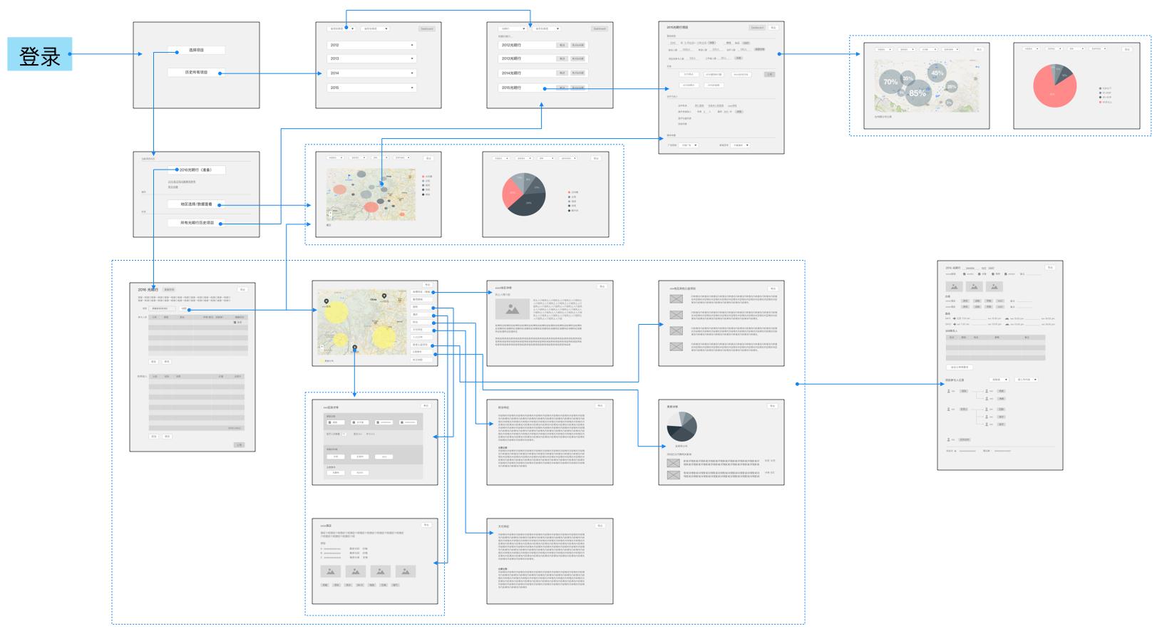 线框图和用户旅程