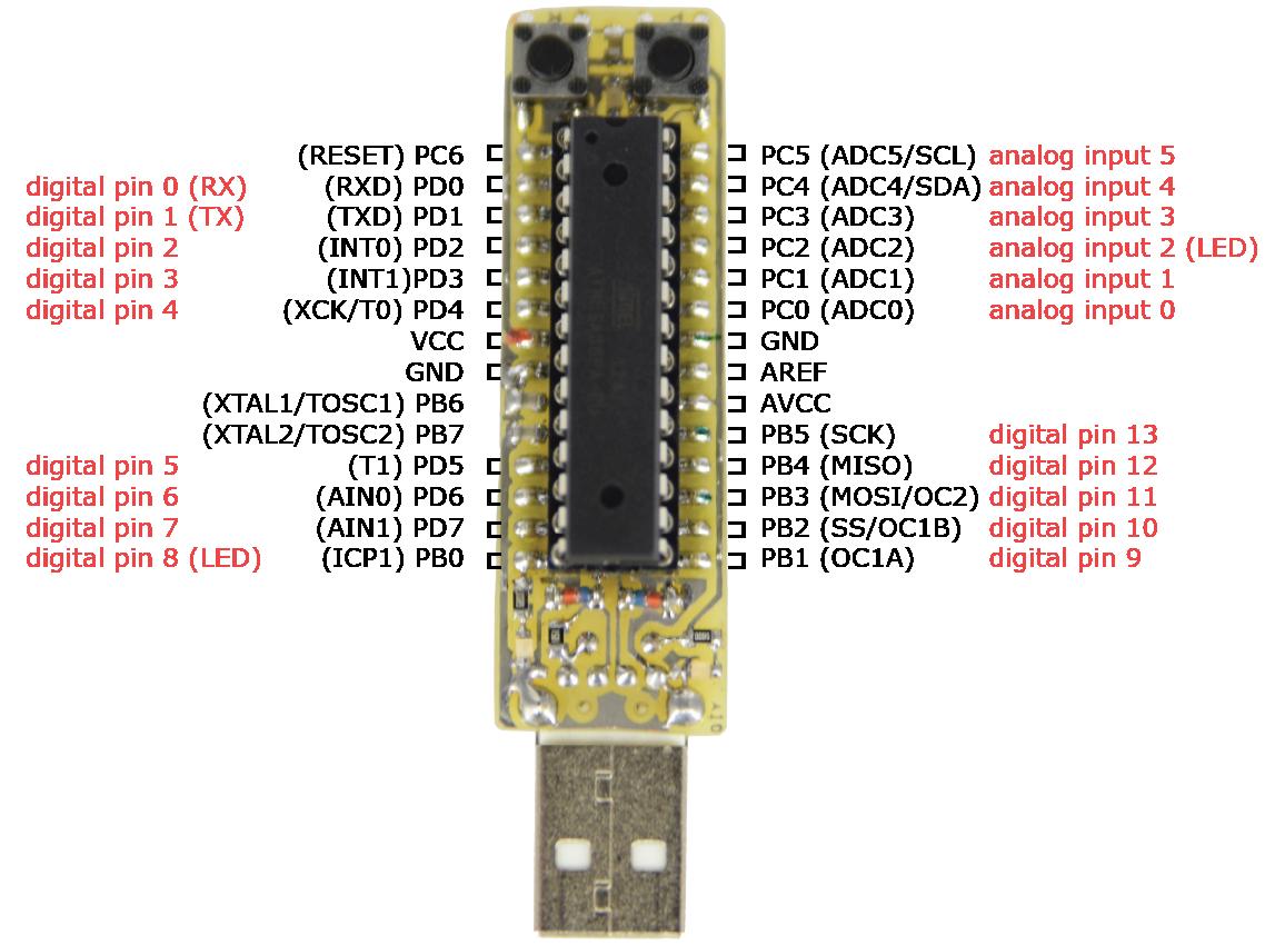 DIY tinyUSBboard Arduino PIN names