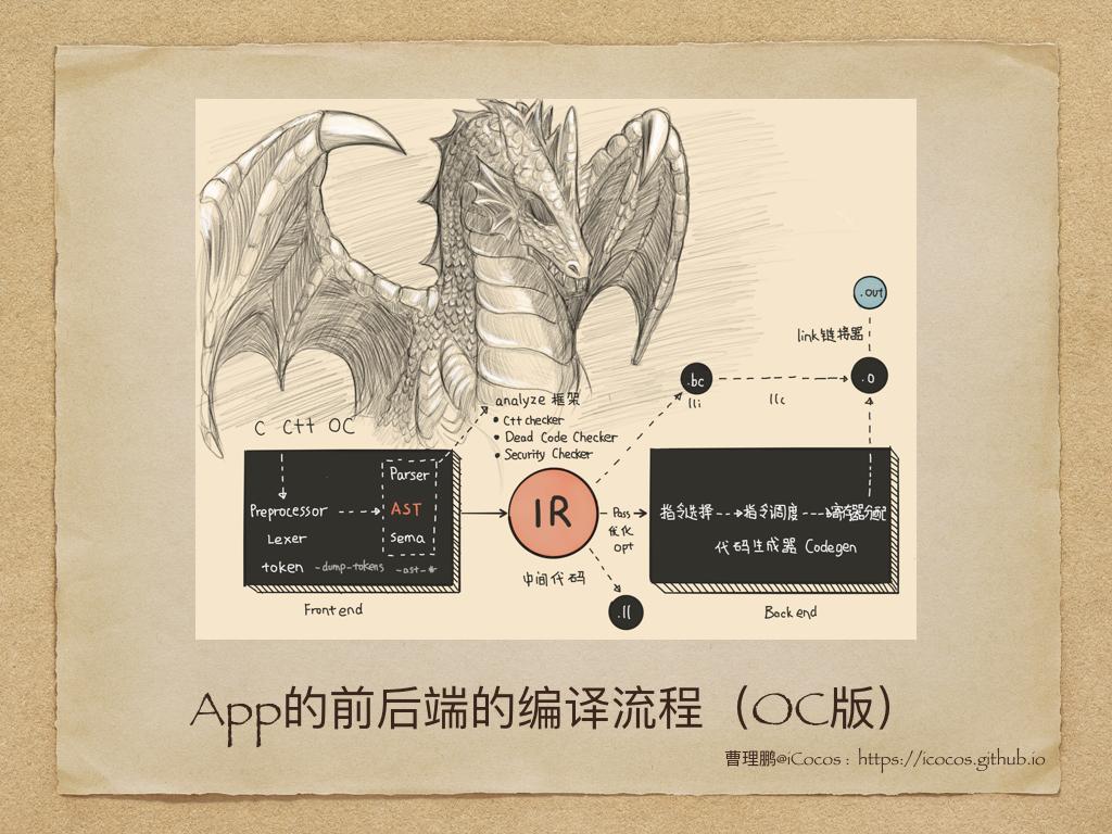 曹理鹏(iCocos)-梦工厂