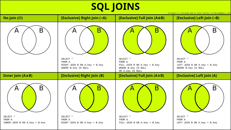 20180511_SQL_JOINS_1.png