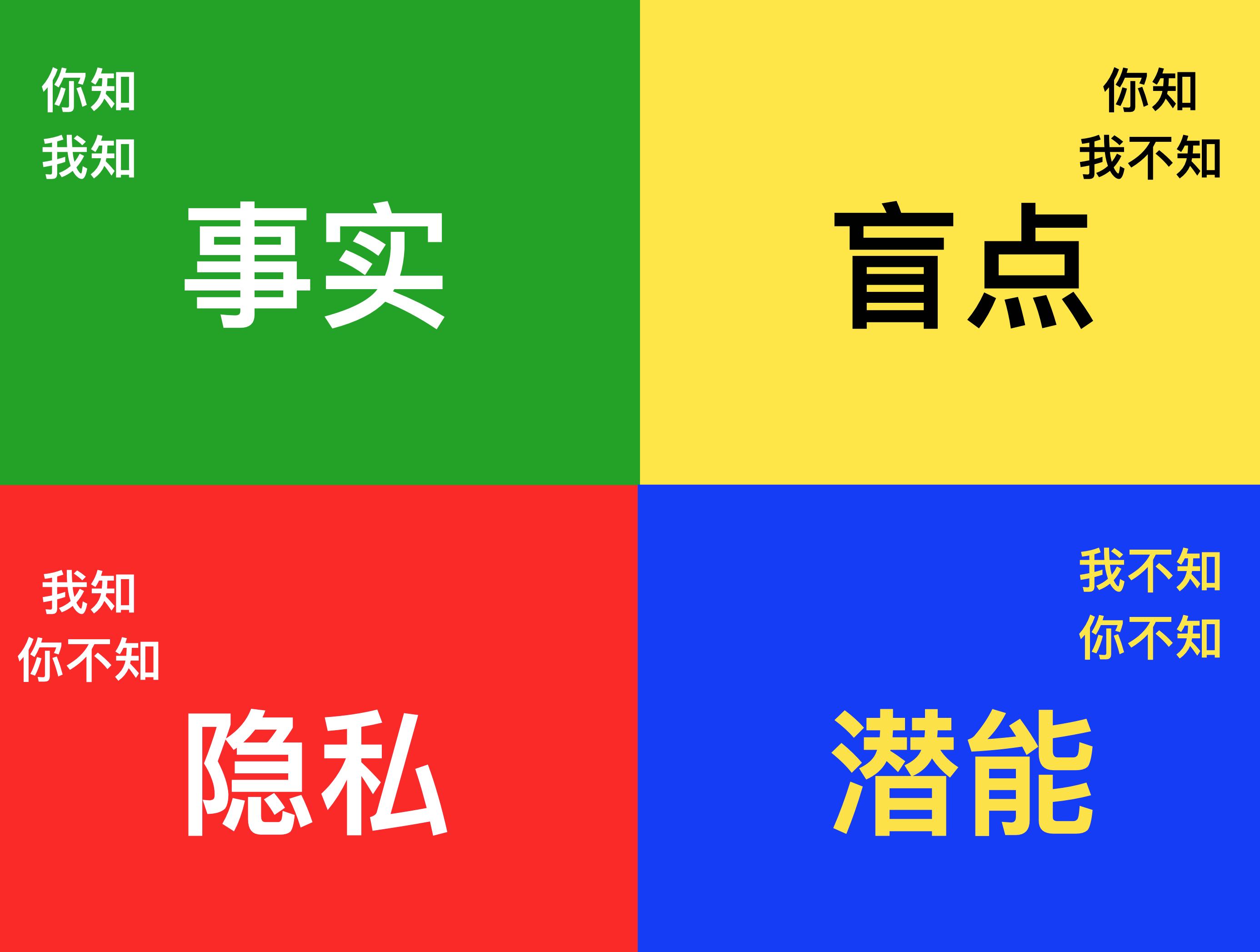 20180513_人生四维.png