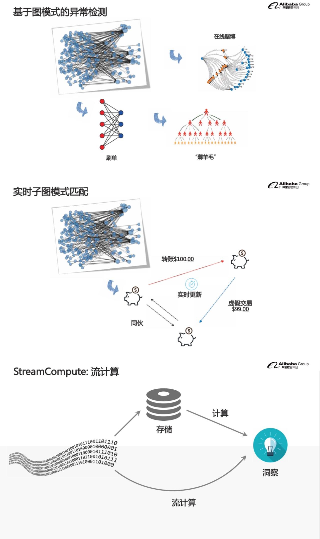 201805_图论by《阿里技术参考图册-研发篇》.jpg