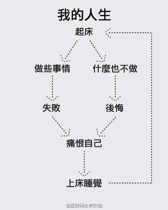 201805_我的人生.jpg