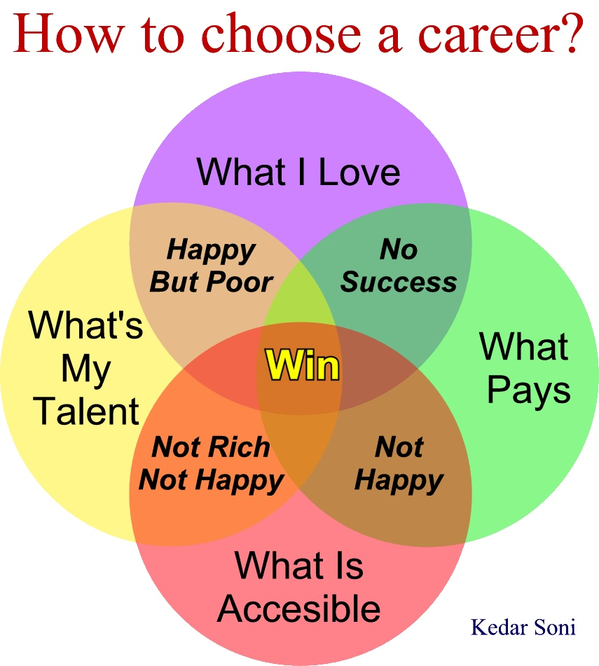 201805_How_to_choose_a_career?.jpg