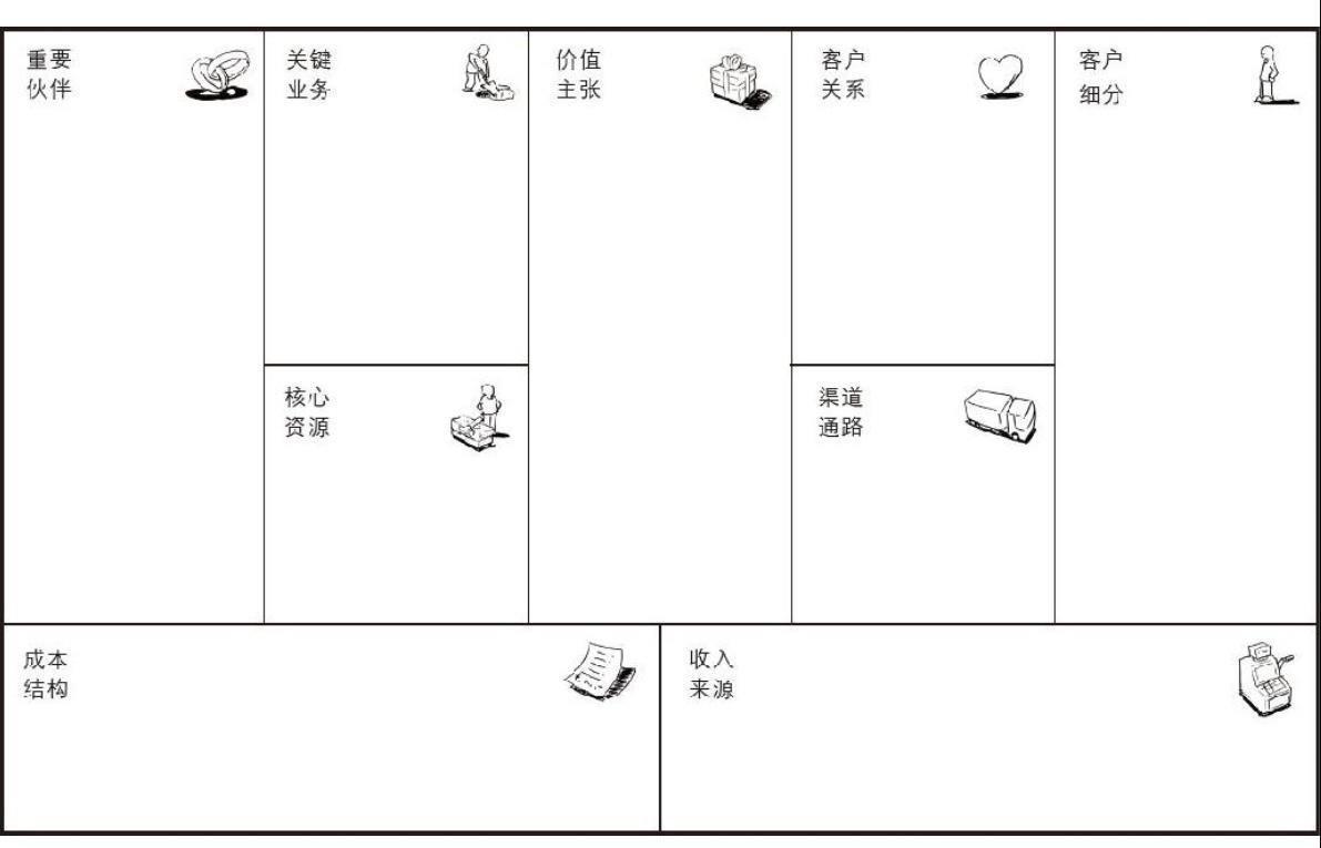 20190314-《商业模式新生代》商业(个人)画布-02.JPG