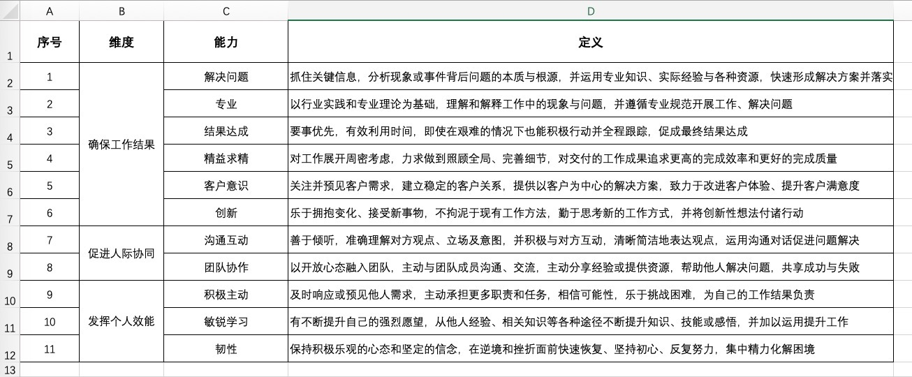 20190417-胜任力模型-通用能力库.jpg