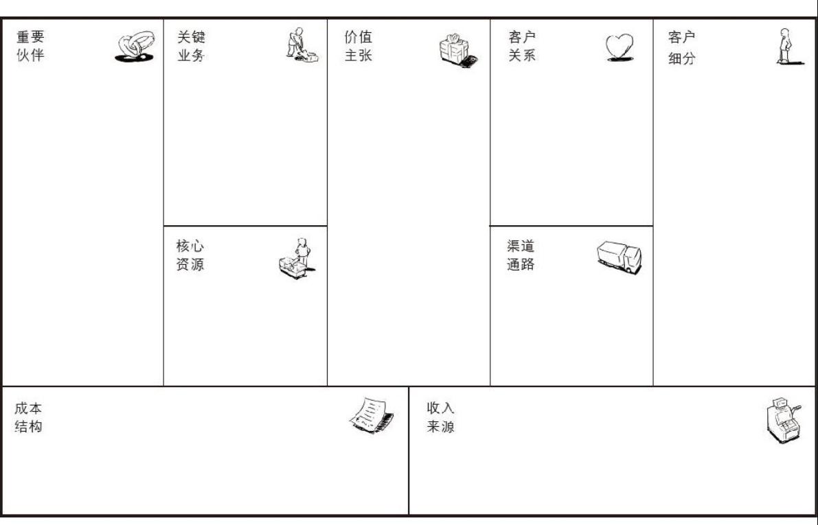 20190227-03-商业模式画布.jpg