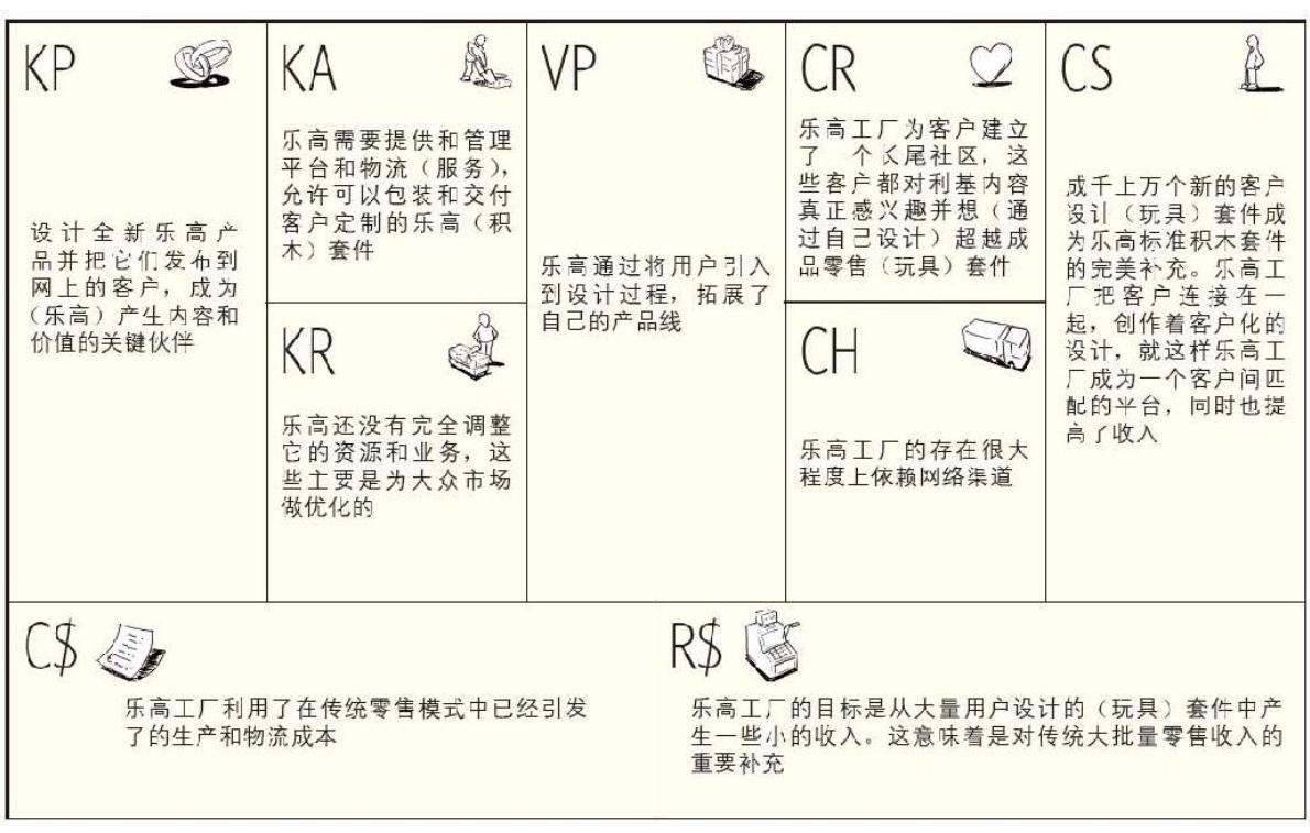 20190227-05-乐高工厂:客户设计(玩具)套件.jpg