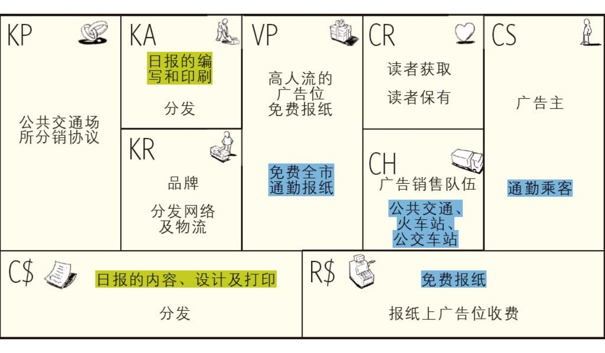 20190227-08-免费式商业模式-Metro.jpg