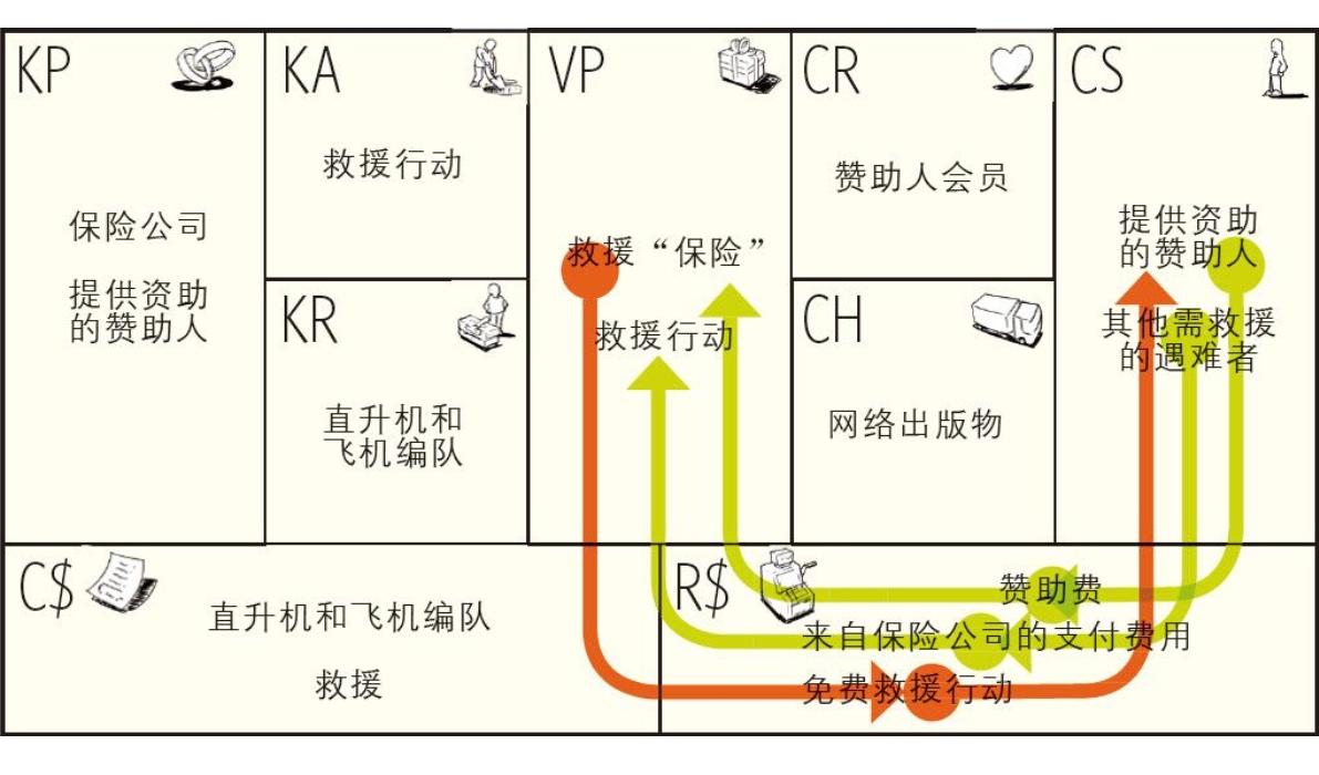 20190227-08-免费式商业模式-REGA.jpg