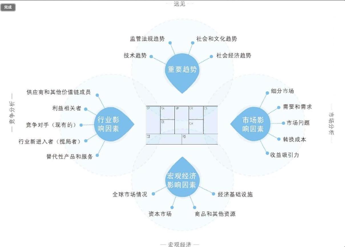 20190227-14-商业模式环境.jpg