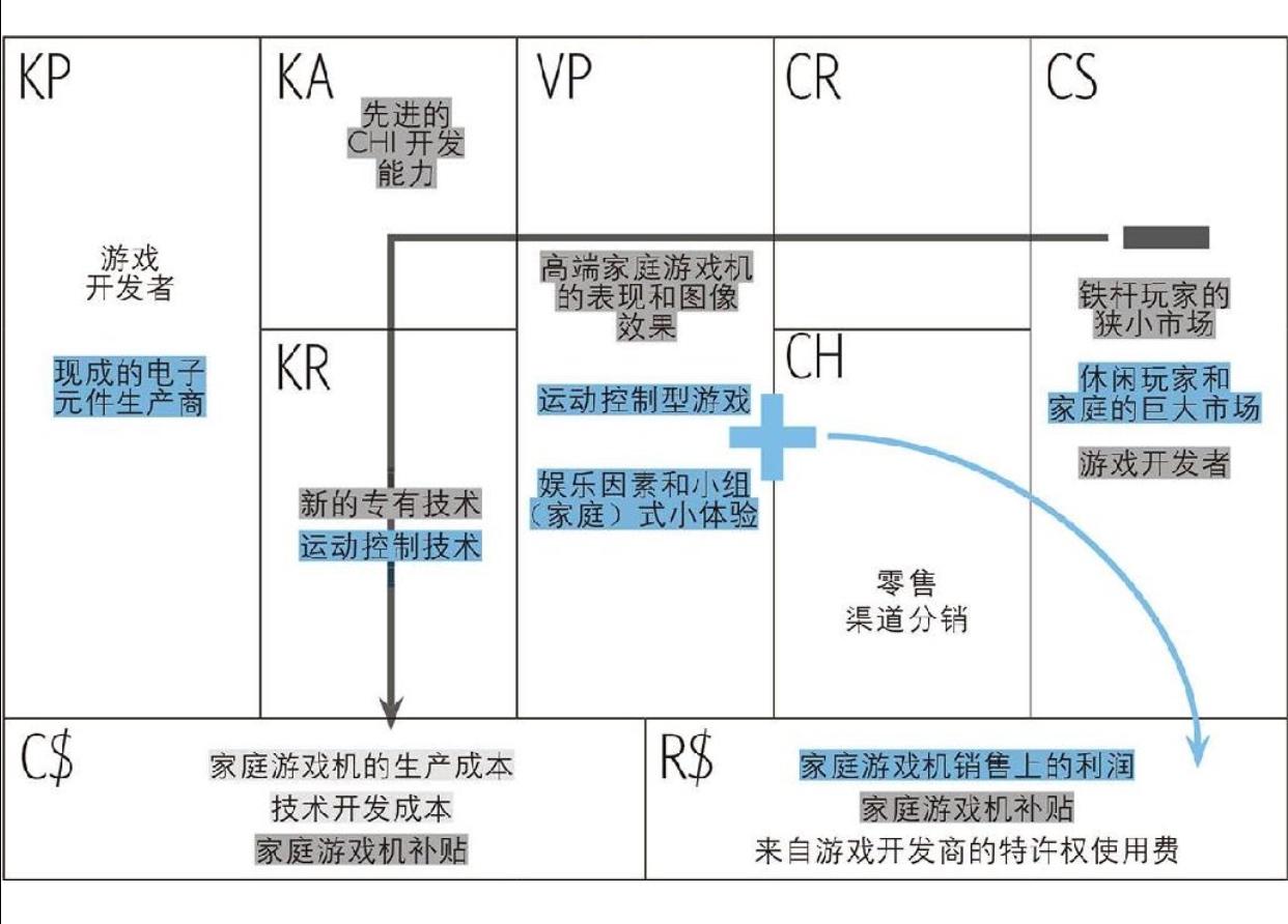 20190227-16-任天堂的wii-01.jpg
