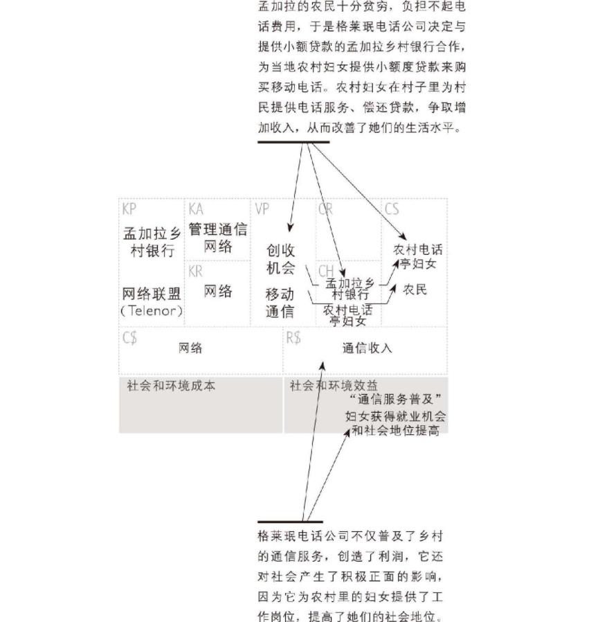 20190227-20-不以赢利为目的的商业模式-02.jpg