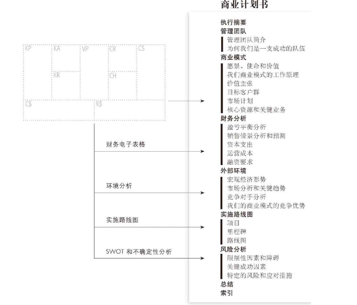 20190227-22-商业模式和商业计划书.jpg