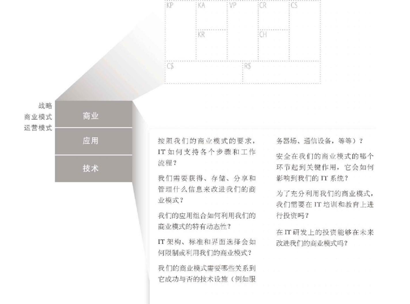 20190227-24-IT系统配合业务.jpg