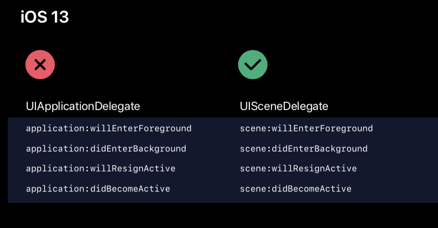 iOS13-UISessionDelegate.png