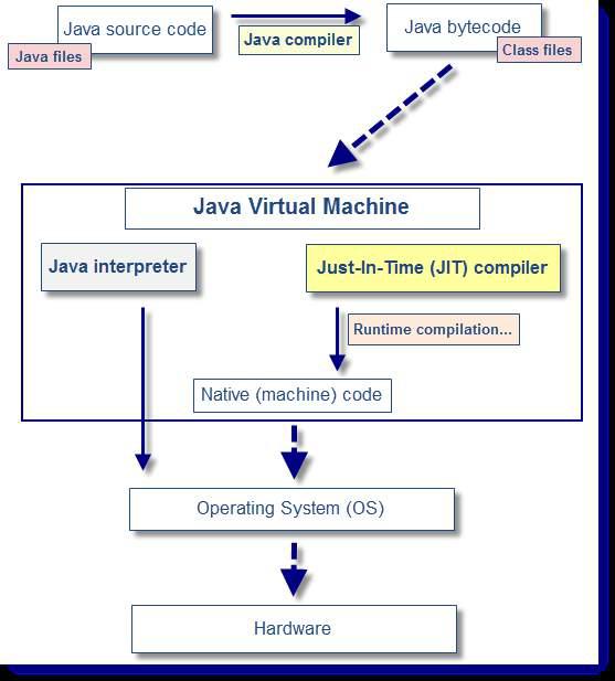 Java-Compiler.png
