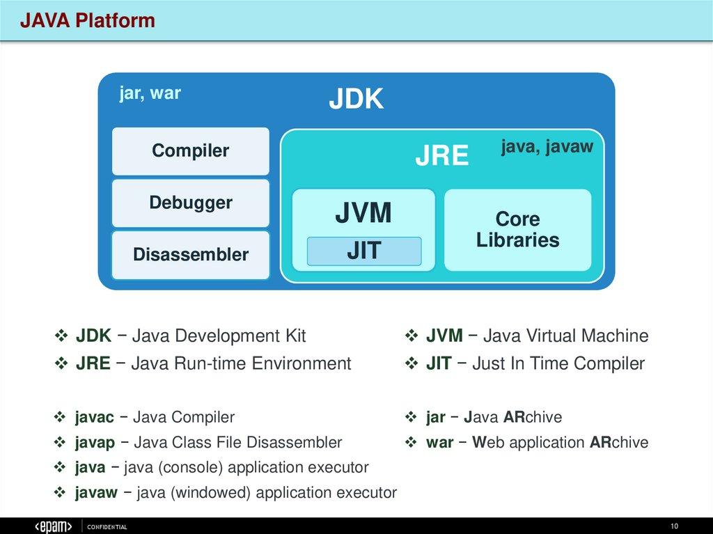Jave-Platform.jpg
