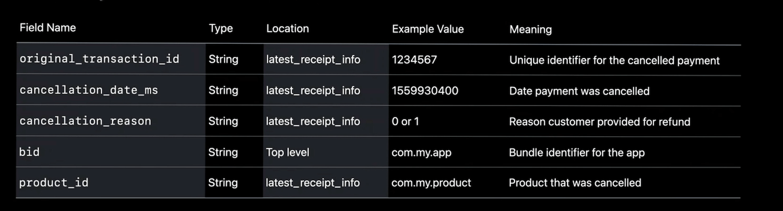 REFUND_Field_Type.png