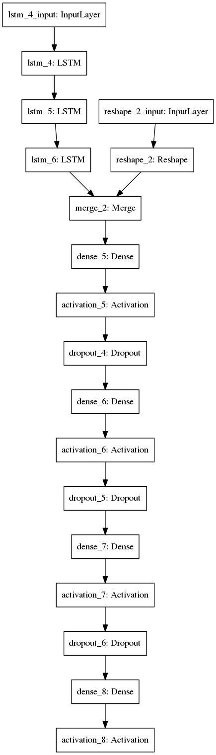 Visual Question Answering Demo in Python Notebook – Aaditya
