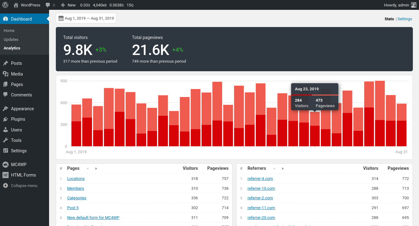 Screenshot of the Koko Analytics dashboard