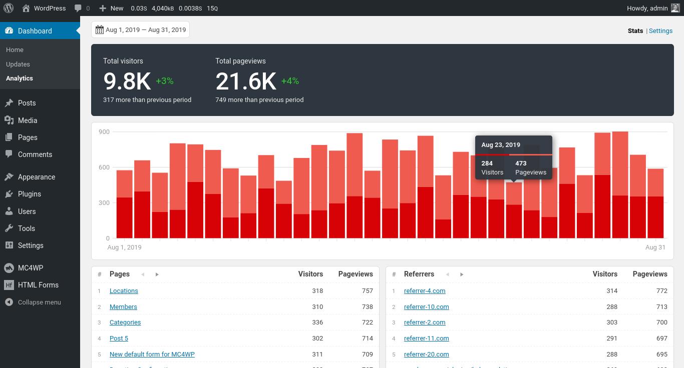 Screenshot of the Koko Analytics dashboard
