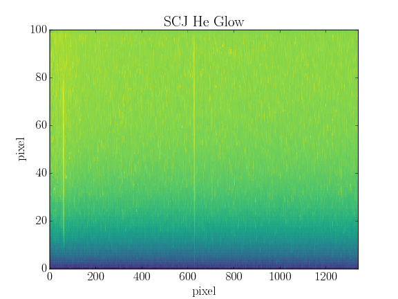 Full CCD readout of PIXIS-X0 100B in Helium plasma (SCJ)
