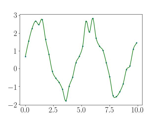 Tricubic example