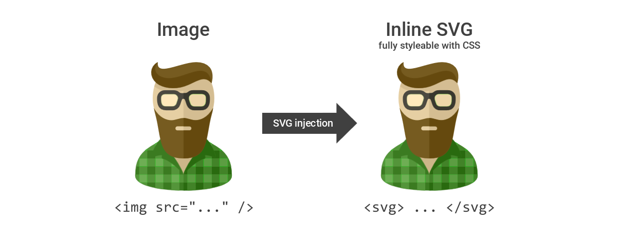 SVG Injection