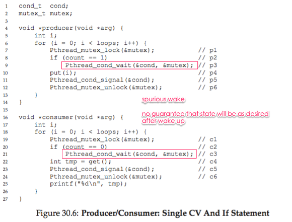 os-cv_producer_and_consumer_single_cv_and_if.png