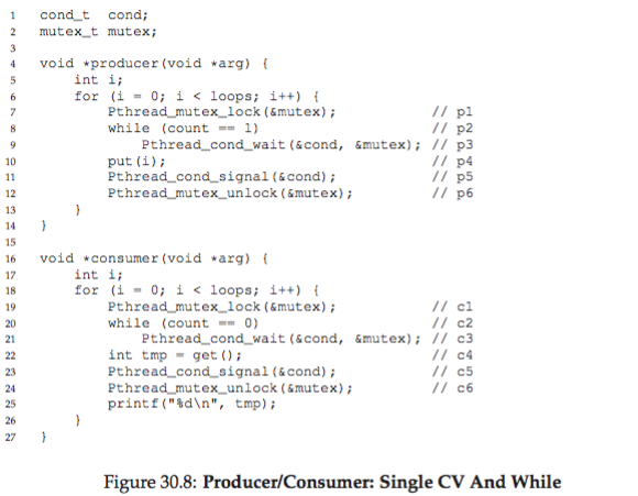 os-cv_producer_and_consumer_single_cv_and_while.png
