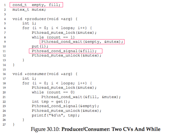 os-cv_producer_and_consumer_single_two_cv_and_while.png