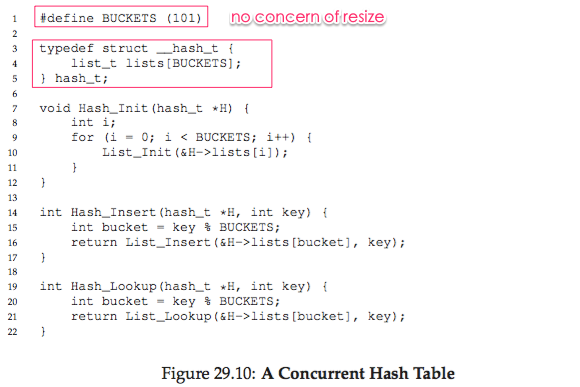 os-lock_concurrent_hash_table.png